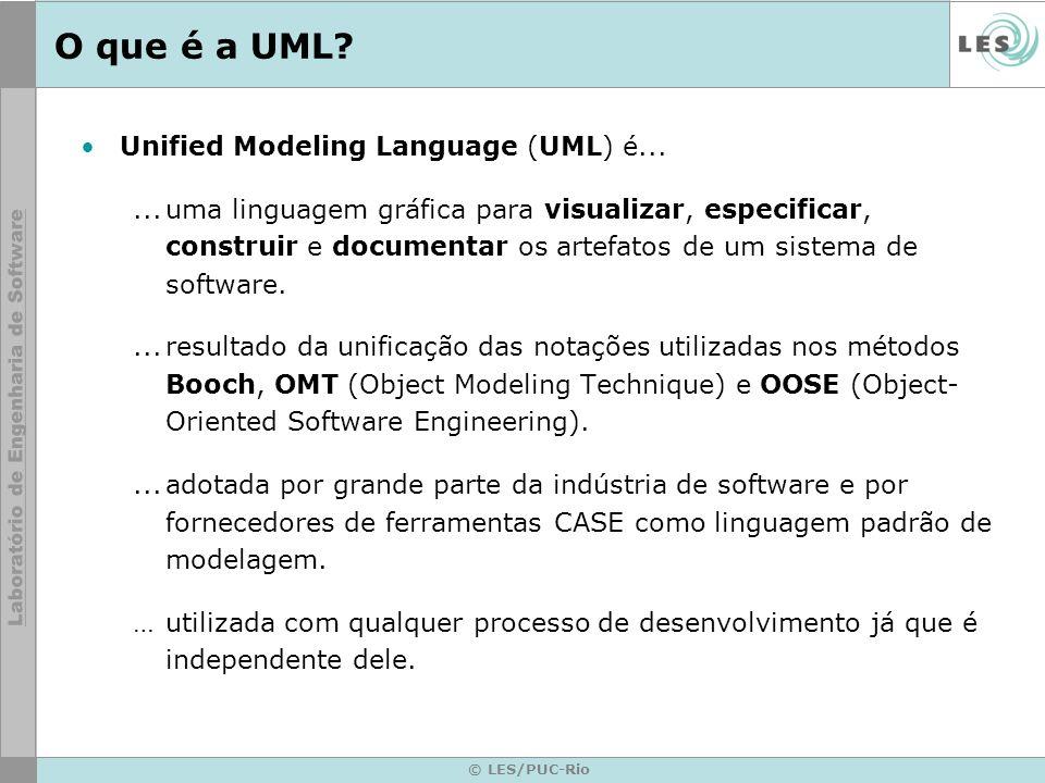 © LES/PUC-Rio A UML é uma Linguagem Uma linguagem fornece um vocabulário e as regras para a combinação de palavras desse vocabulário, com o objetivo de comunicar algo.