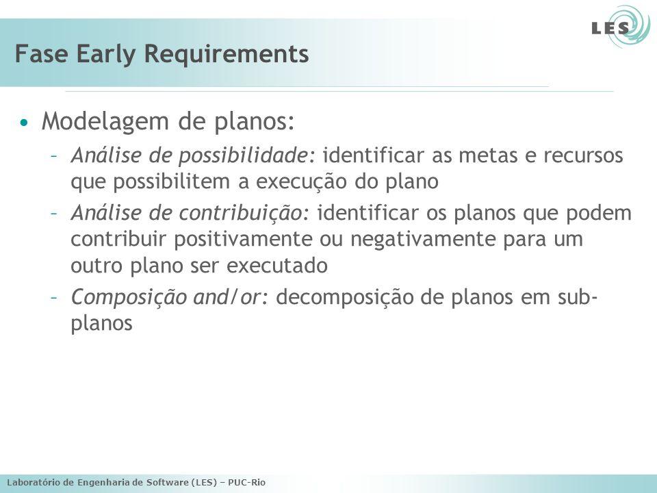 Laboratório de Engenharia de Software (LES) – PUC-Rio Projeto eCultura Diagrama de metas