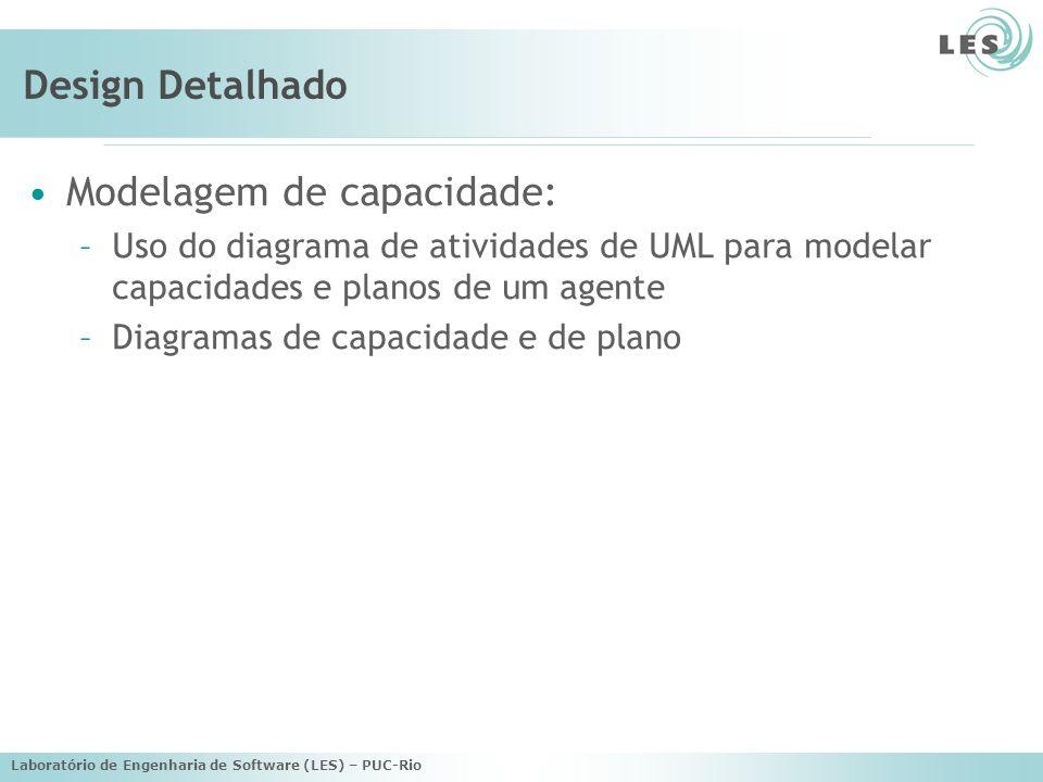 Laboratório de Engenharia de Software (LES) – PUC-Rio Implementação Propõe implementar o sistema utilizando Jack Descreve o mapeamento dos elementos do sistema para Jack