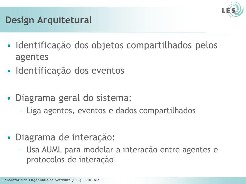 Laboratório de Engenharia de Software (LES) – PUC-Rio Ex.: diagrama geral do sistema