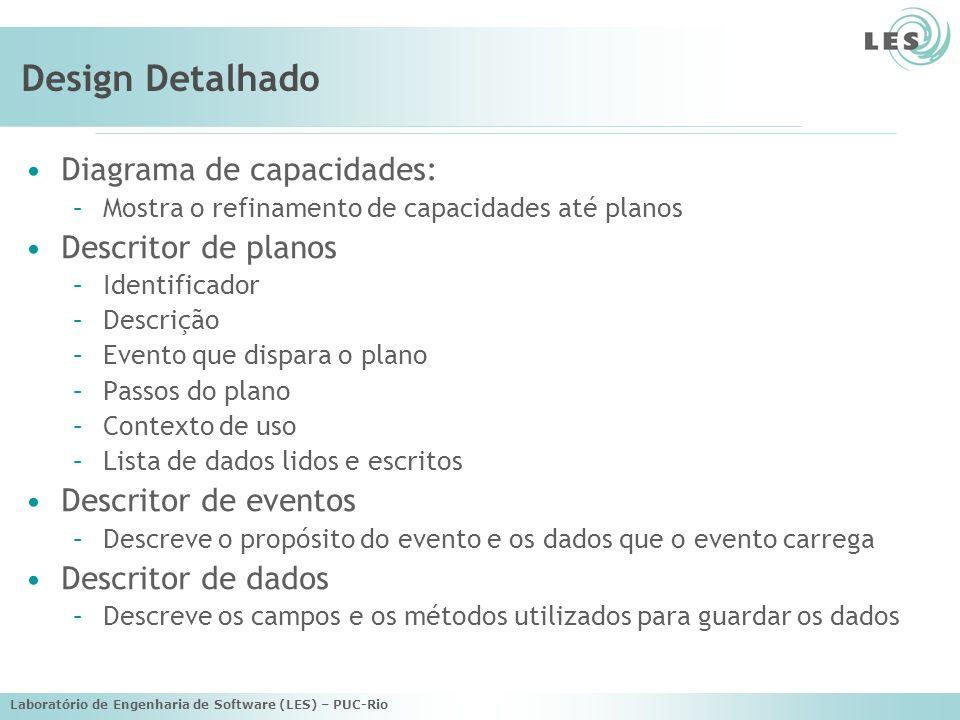 Laboratório de Engenharia de Software (LES) – PUC-Rio Design Detalhado Diagrama de capacidades: –Mostra o refinamento de capacidades até planos Descri