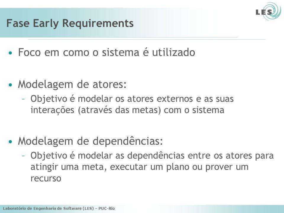 Laboratório de Engenharia de Software (LES) – PUC-Rio Projeto eCultura Diagrama de atores