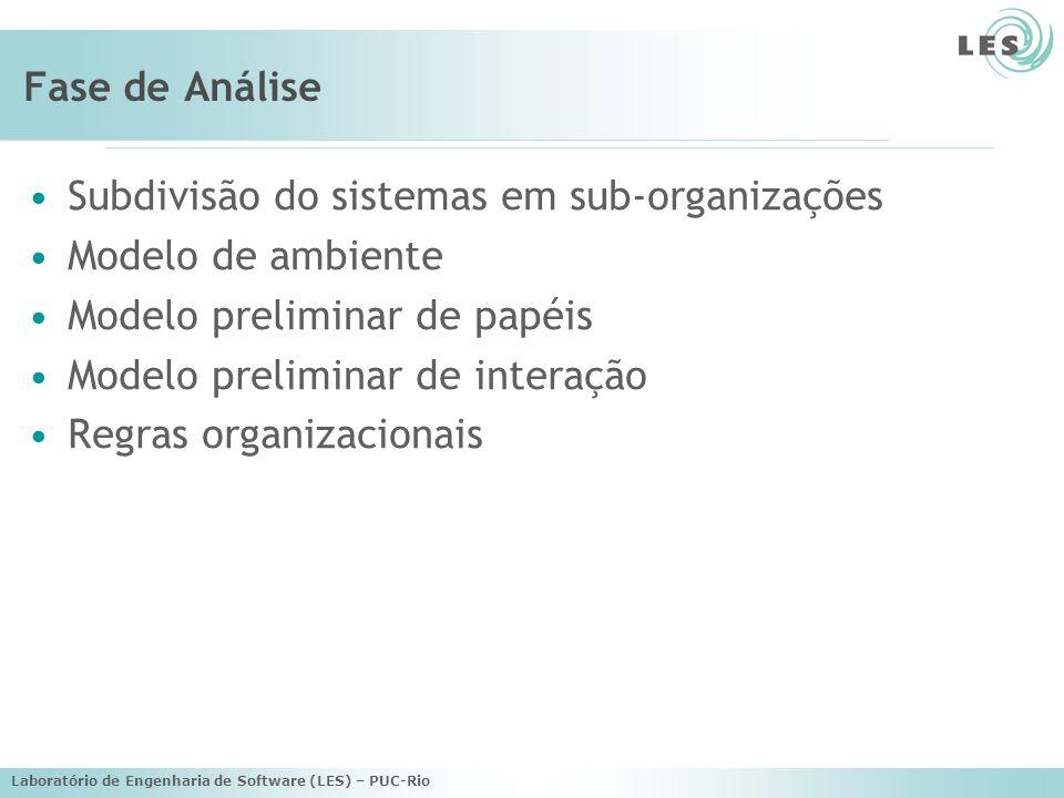 Laboratório de Engenharia de Software (LES) – PUC-Rio Fase de Análise Subdivisão do sistemas em sub-organizações Modelo de ambiente Modelo preliminar de papéis Modelo preliminar de interação Regras organizacionais
