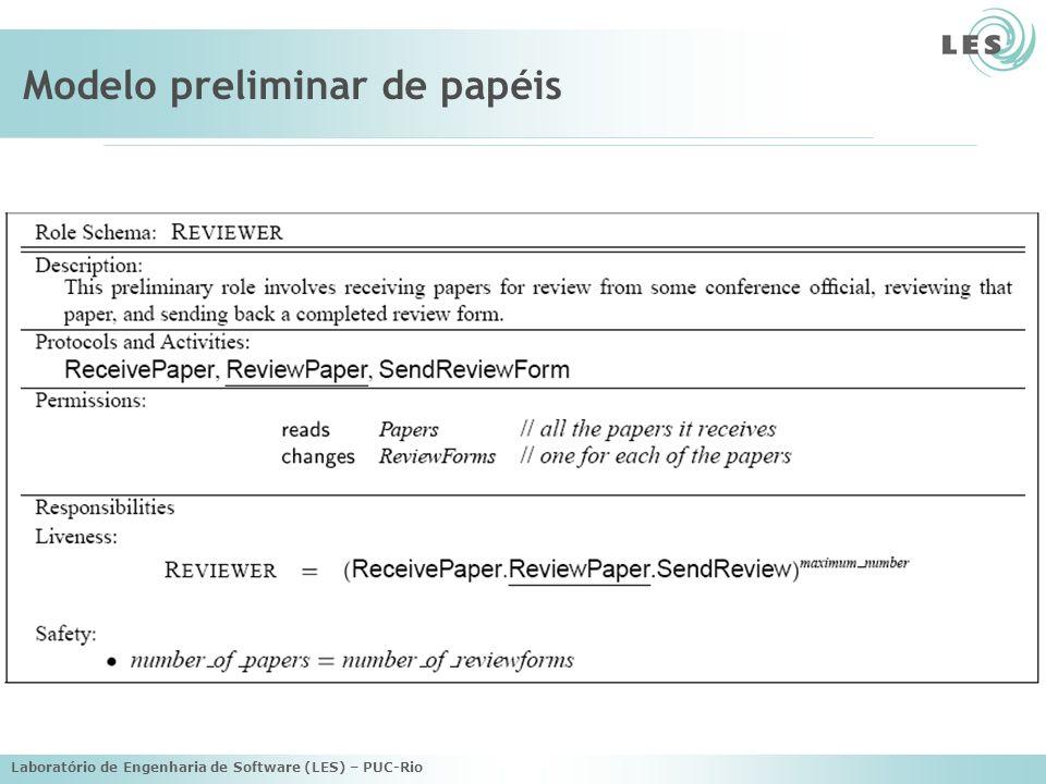 Laboratório de Engenharia de Software (LES) – PUC-Rio Modelo preliminar de papéis