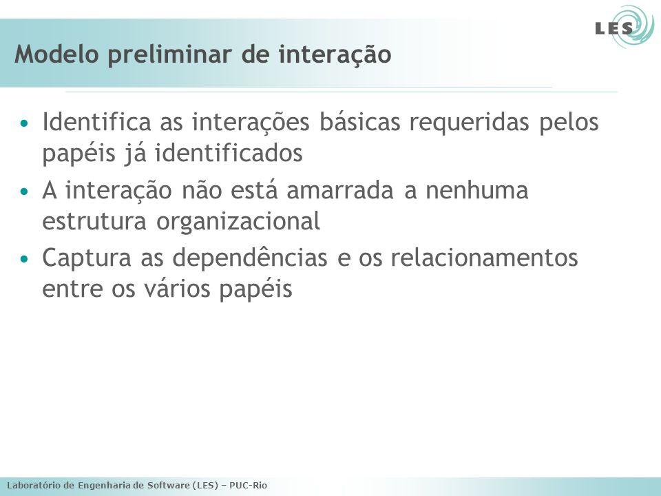 Laboratório de Engenharia de Software (LES) – PUC-Rio Modelo preliminar de interação Identifica as interações básicas requeridas pelos papéis já identificados A interação não está amarrada a nenhuma estrutura organizacional Captura as dependências e os relacionamentos entre os vários papéis
