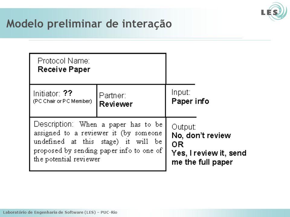 Laboratório de Engenharia de Software (LES) – PUC-Rio Modelo preliminar de interação