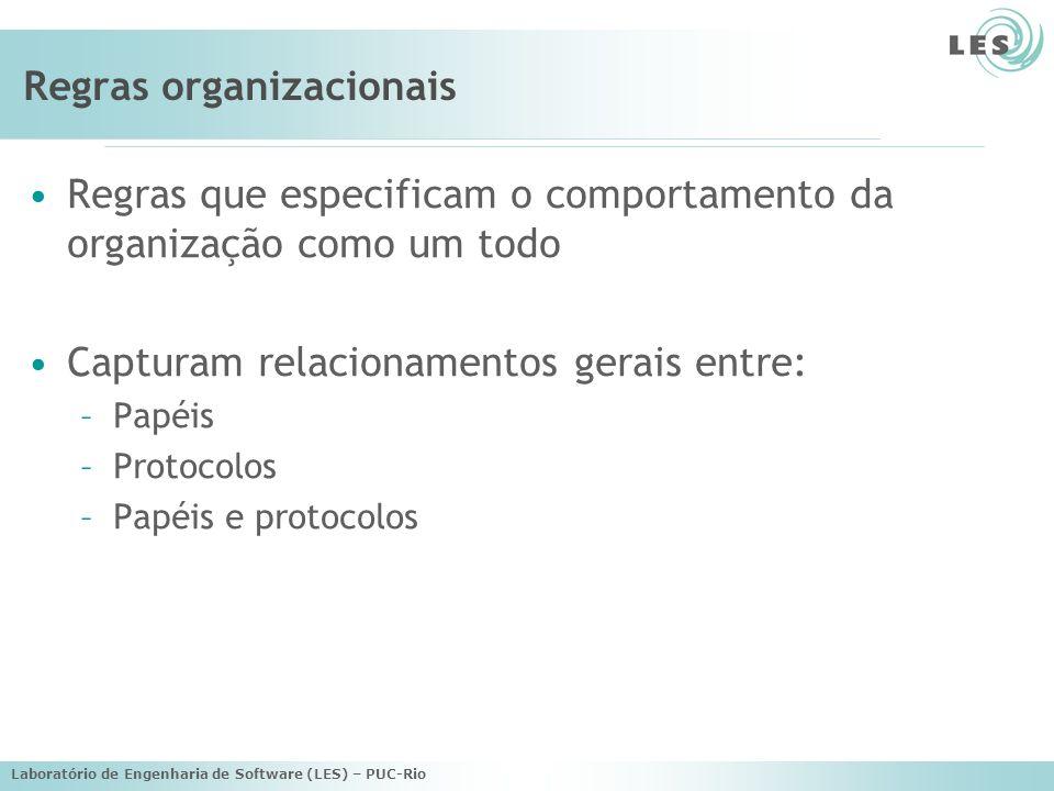 Laboratório de Engenharia de Software (LES) – PUC-Rio Regras organizacionais Regras que especificam o comportamento da organização como um todo Capturam relacionamentos gerais entre: –Papéis –Protocolos –Papéis e protocolos