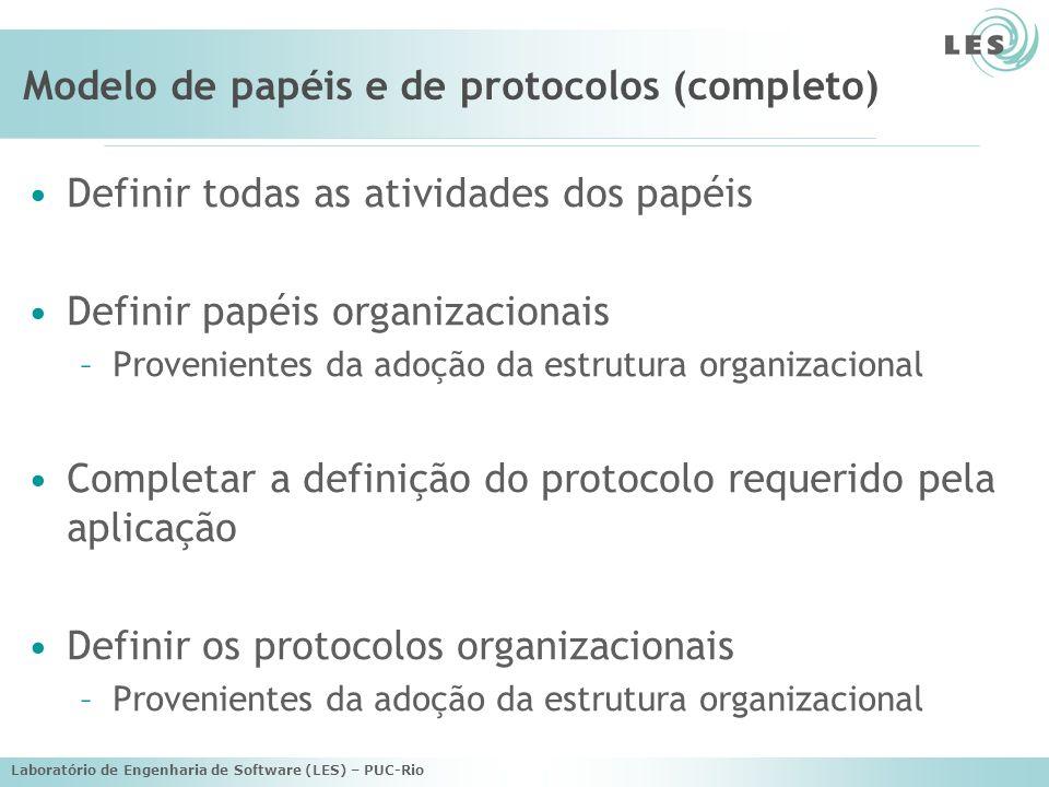 Laboratório de Engenharia de Software (LES) – PUC-Rio Modelo de papéis e de protocolos (completo) Definir todas as atividades dos papéis Definir papéis organizacionais –Provenientes da adoção da estrutura organizacional Completar a definição do protocolo requerido pela aplicação Definir os protocolos organizacionais –Provenientes da adoção da estrutura organizacional