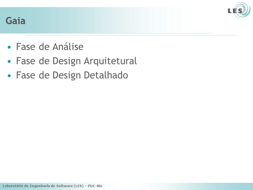 Laboratório de Engenharia de Software (LES) – PUC-Rio Gaia Fase de Análise Fase de Design Arquitetural Fase de Design Detalhado