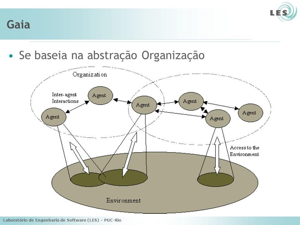 Gaia Se baseia na abstração Organização