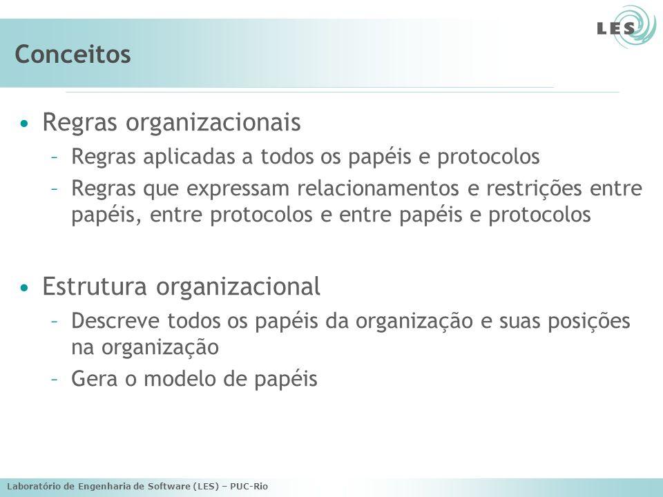 Laboratório de Engenharia de Software (LES) – PUC-Rio Conceitos Regras organizacionais –Regras aplicadas a todos os papéis e protocolos –Regras que expressam relacionamentos e restrições entre papéis, entre protocolos e entre papéis e protocolos Estrutura organizacional –Descreve todos os papéis da organização e suas posições na organização –Gera o modelo de papéis