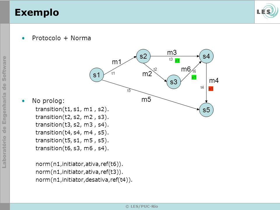 © LES/PUC-Rio Exemplo Protocolo + Norma No prolog: transition(t1, s1, m1, s2). transition(t2, s2, m2, s3). transition(t3, s2, m3, s4). transition(t4,