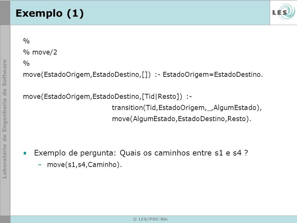 © LES/PUC-Rio Exemplo (1) % % move/2 % move(EstadoOrigem,EstadoDestino,[]) :- EstadoOrigem=EstadoDestino. move(EstadoOrigem,EstadoDestino,[Tid|Resto])