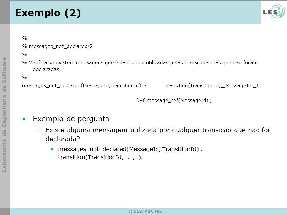 © LES/PUC-Rio Exemplo (2) % % messages_not_declared/2 % % Verifica se existem mensagens que estão sendo utilizadas pelas transições mas que não foram declaradas.