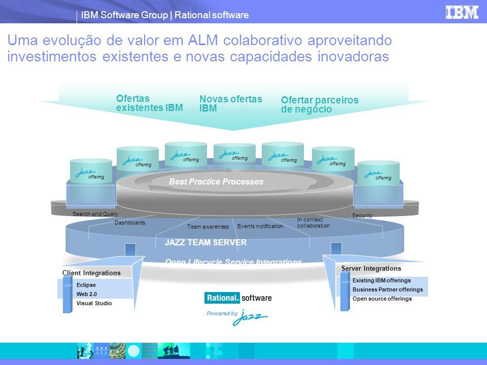 IBM Software Group | Rational software Uma evolução de valor em ALM colaborativo aproveitando investimentos existentes e novas capacidades inovadoras