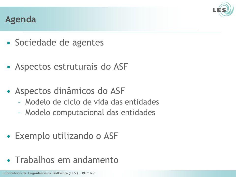 Laboratório de Engenharia de Software (LES) – PUC-Rio Agenda Sociedade de agentes Aspectos estruturais do ASF Aspectos dinâmicos do ASF –Modelo de ciclo de vida das entidades –Modelo computacional das entidades Exemplo utilizando o ASF Trabalhos em andamento