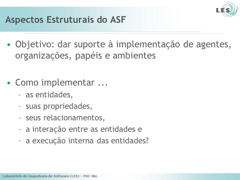 Laboratório de Engenharia de Software (LES) – PUC-Rio Aspectos Estruturais do ASF Objetivo: dar suporte à implementação de agentes, organizações, papéis e ambientes Como implementar...