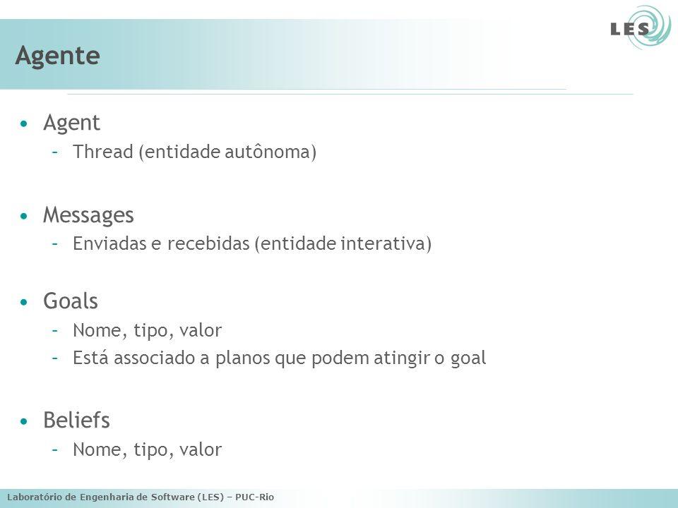 Laboratório de Engenharia de Software (LES) – PUC-Rio Agente Agent –Thread (entidade autônoma) Messages –Enviadas e recebidas (entidade interativa) Goals –Nome, tipo, valor –Está associado a planos que podem atingir o goal Beliefs –Nome, tipo, valor