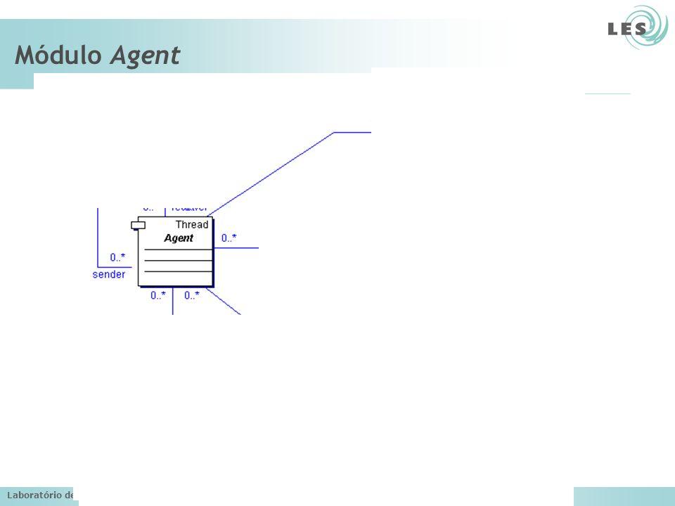 Laboratório de Engenharia de Software (LES) – PUC-Rio Módulo Agent