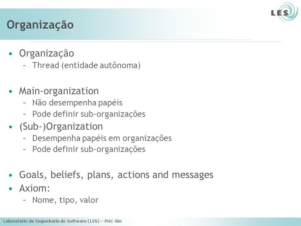 Laboratório de Engenharia de Software (LES) – PUC-Rio Organização –Thread (entidade autônoma) Main-organization –Não desempenha papéis –Pode definir sub-organizações (Sub-)Organization –Desempenha papéis em organizações –Pode definir sub-organizações Goals, beliefs, plans, actions and messages Axiom: –Nome, tipo, valor