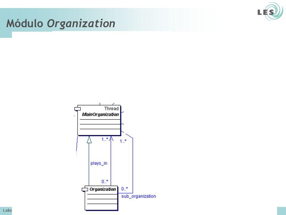 Laboratório de Engenharia de Software (LES) – PUC-Rio Módulo Organization