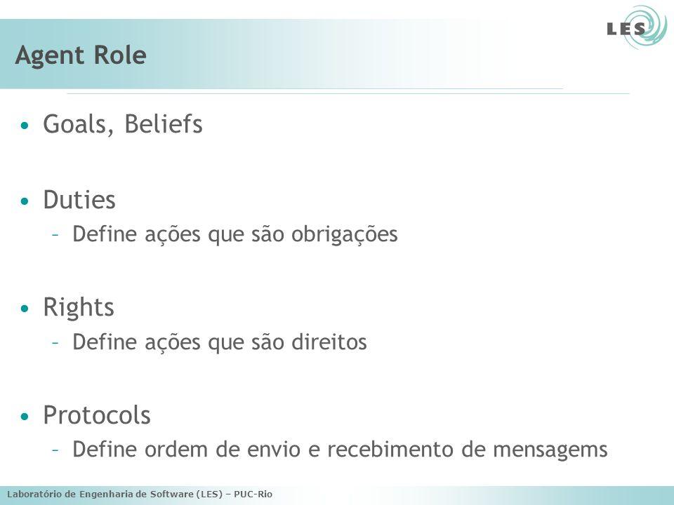 Laboratório de Engenharia de Software (LES) – PUC-Rio Agent Role Goals, Beliefs Duties –Define ações que são obrigações Rights –Define ações que são direitos Protocols –Define ordem de envio e recebimento de mensagems