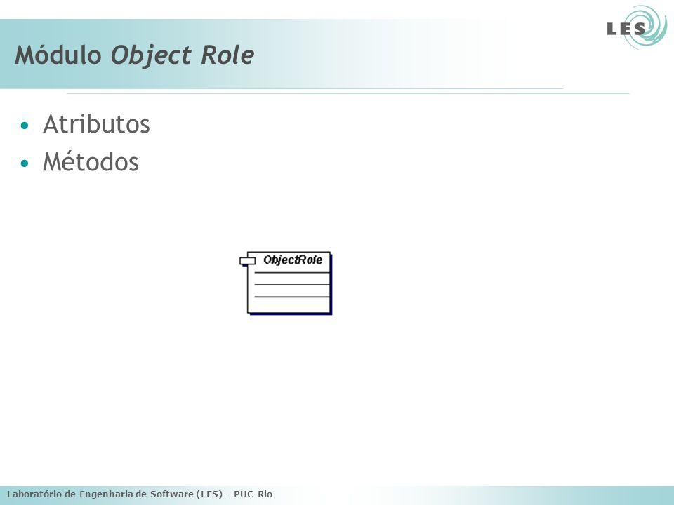Laboratório de Engenharia de Software (LES) – PUC-Rio Módulo Object Role Atributos Métodos