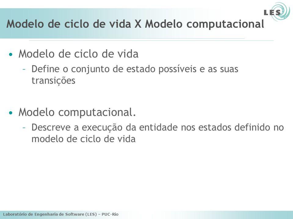 Laboratório de Engenharia de Software (LES) – PUC-Rio Modelo de ciclo de vida X Modelo computacional Modelo de ciclo de vida –Define o conjunto de estado possíveis e as suas transições Modelo computacional.