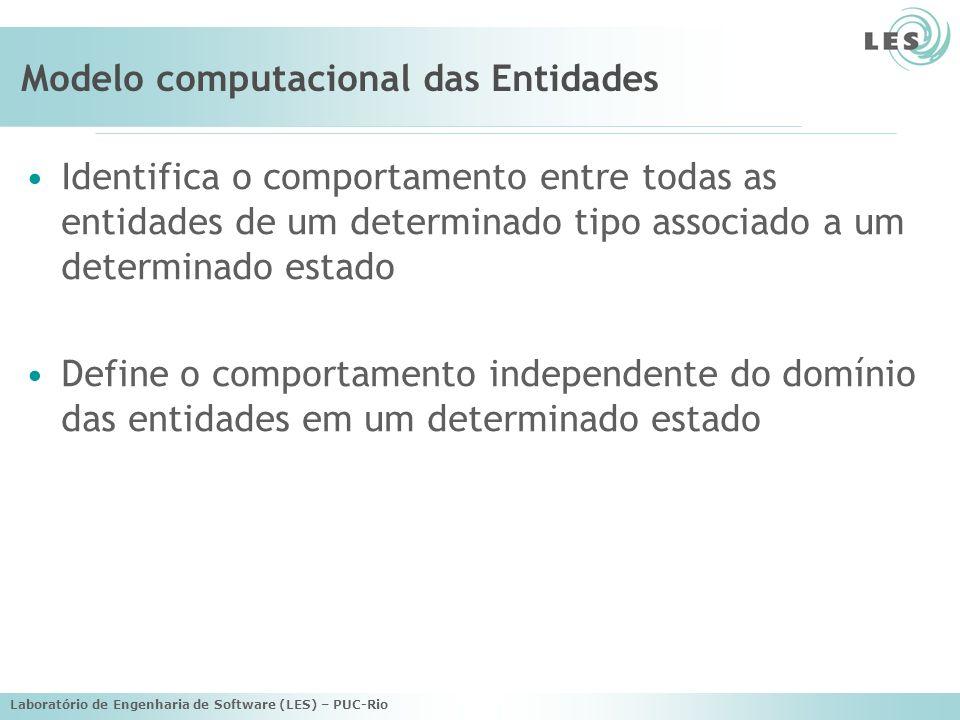 Laboratório de Engenharia de Software (LES) – PUC-Rio Modelo computacional das Entidades Identifica o comportamento entre todas as entidades de um determinado tipo associado a um determinado estado Define o comportamento independente do domínio das entidades em um determinado estado