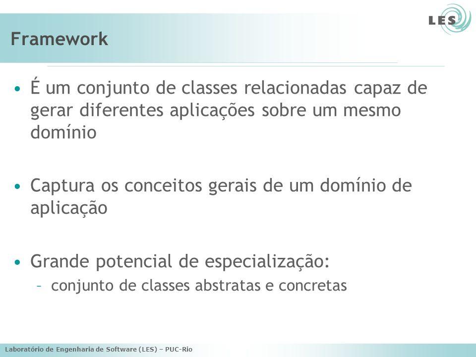 Laboratório de Engenharia de Software (LES) – PUC-Rio Framework É um conjunto de classes relacionadas capaz de gerar diferentes aplicações sobre um mesmo domínio Captura os conceitos gerais de um domínio de aplicação Grande potencial de especialização: –conjunto de classes abstratas e concretas