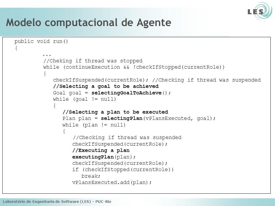 Laboratório de Engenharia de Software (LES) – PUC-Rio Modelo computacional de Agente public void run() {...