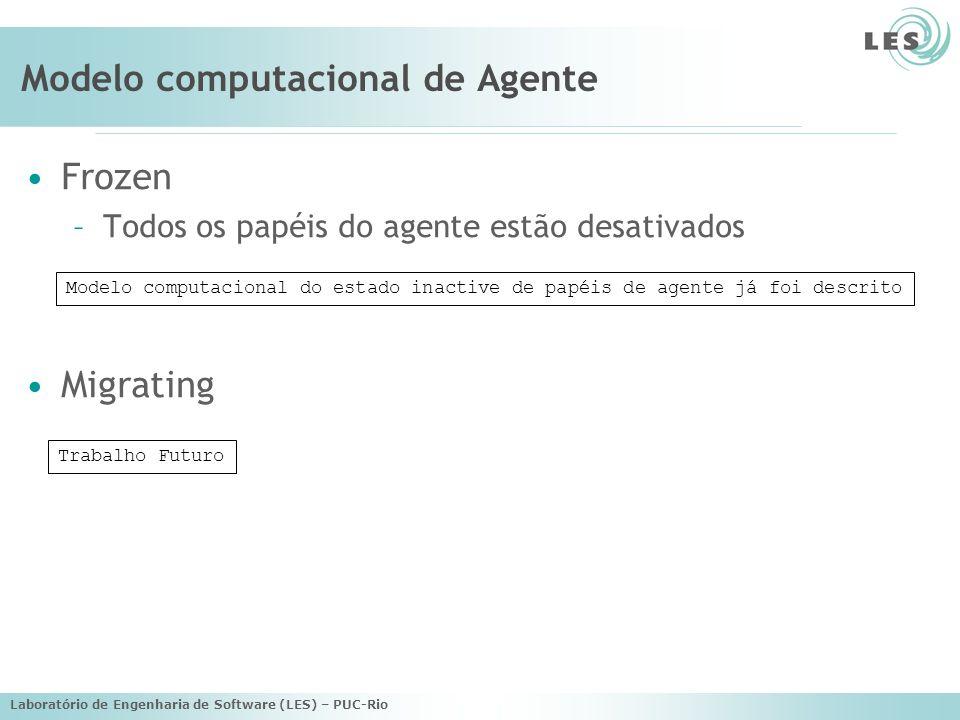 Laboratório de Engenharia de Software (LES) – PUC-Rio Modelo computacional de Agente Frozen –Todos os papéis do agente estão desativados Migrating Modelo computacional do estado inactive de papéis de agente já foi descrito Trabalho Futuro