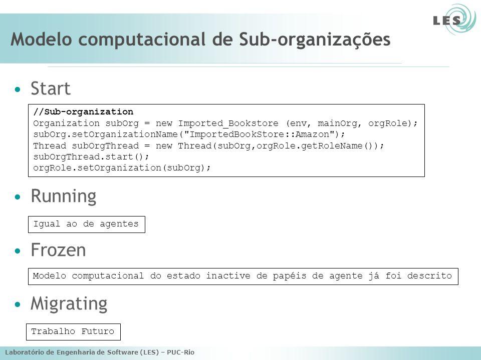 Laboratório de Engenharia de Software (LES) – PUC-Rio Modelo computacional de Sub-organizações Start Running Frozen Migrating //Sub-organization Organization subOrg = new Imported_Bookstore (env, mainOrg, orgRole); subOrg.setOrganizationName( ImportedBookStore::Amazon ); Thread subOrgThread = new Thread(subOrg,orgRole.getRoleName()); subOrgThread.start(); orgRole.setOrganization(subOrg); Igual ao de agentes Modelo computacional do estado inactive de papéis de agente já foi descrito Trabalho Futuro