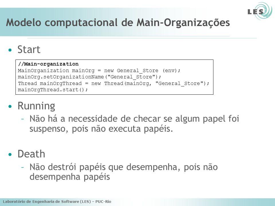 Laboratório de Engenharia de Software (LES) – PUC-Rio Modelo computacional de Main-Organizações Start Running –Não há a necessidade de checar se algum papel foi suspenso, pois não executa papéis.