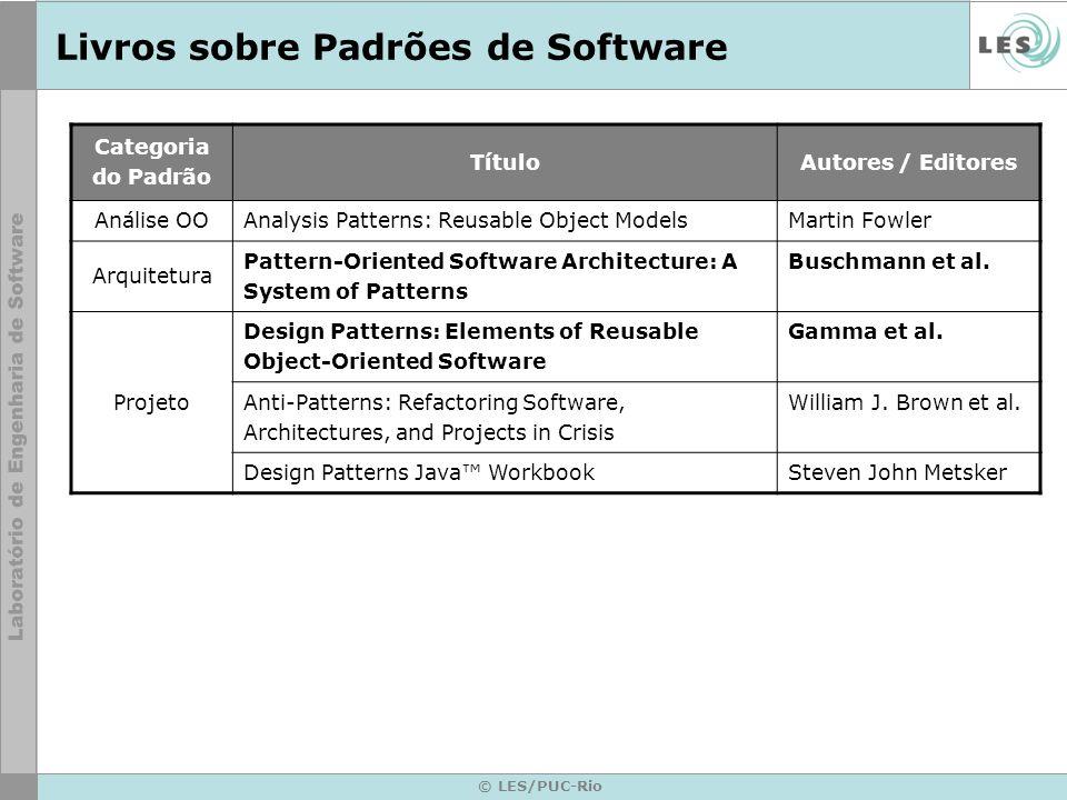 © LES/PUC-Rio Livros sobre Padrões de Software Categoria do Padrão TítuloAutores / Editores Análise OO Analysis Patterns: Reusable Object ModelsMartin
