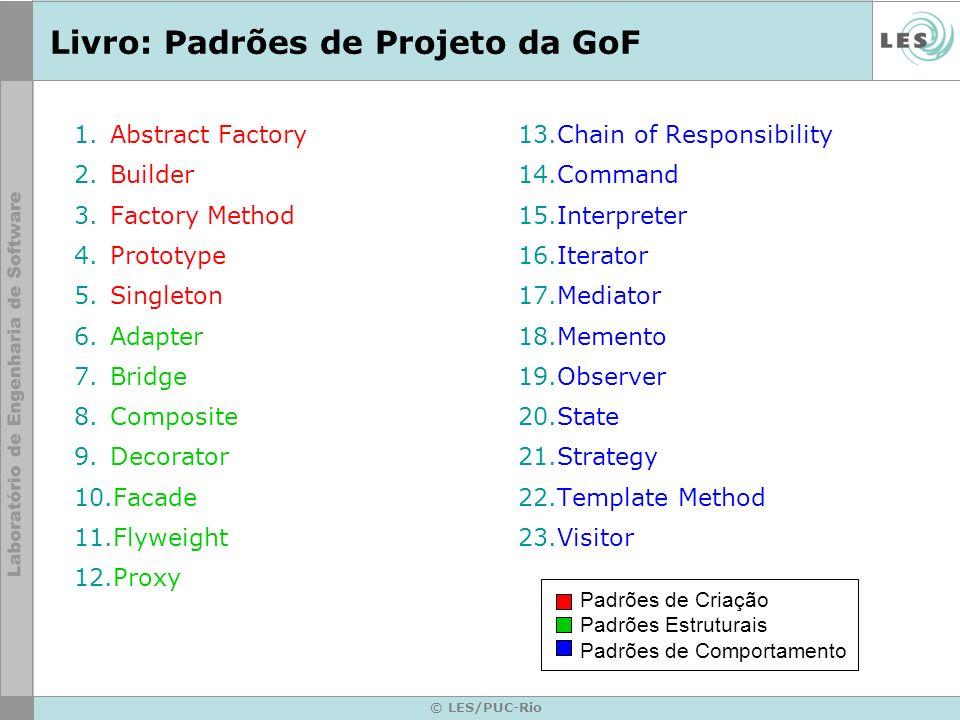 © LES/PUC-Rio Livro: Padrões de Projeto da GoF 1.Abstract Factory 2.Builder 3.Factory Method 4.Prototype 5.Singleton 6.Adapter 7.Bridge 8.Composite 9.