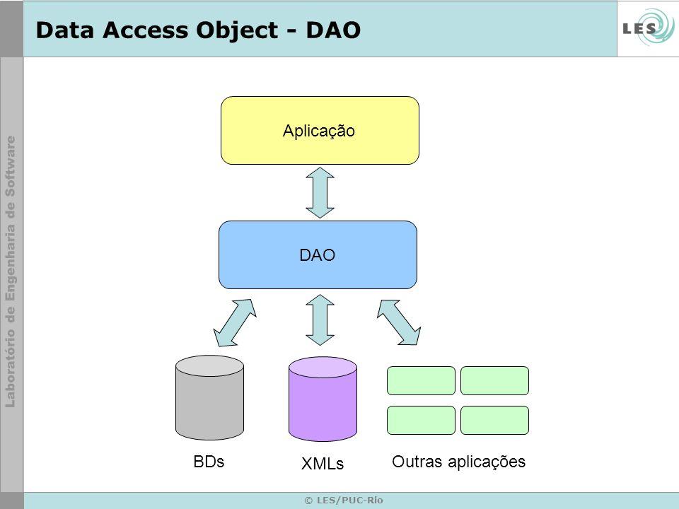 © LES/PUC-Rio Data Access Object - DAO Aplicação DAO BDs XMLs Outras aplicações