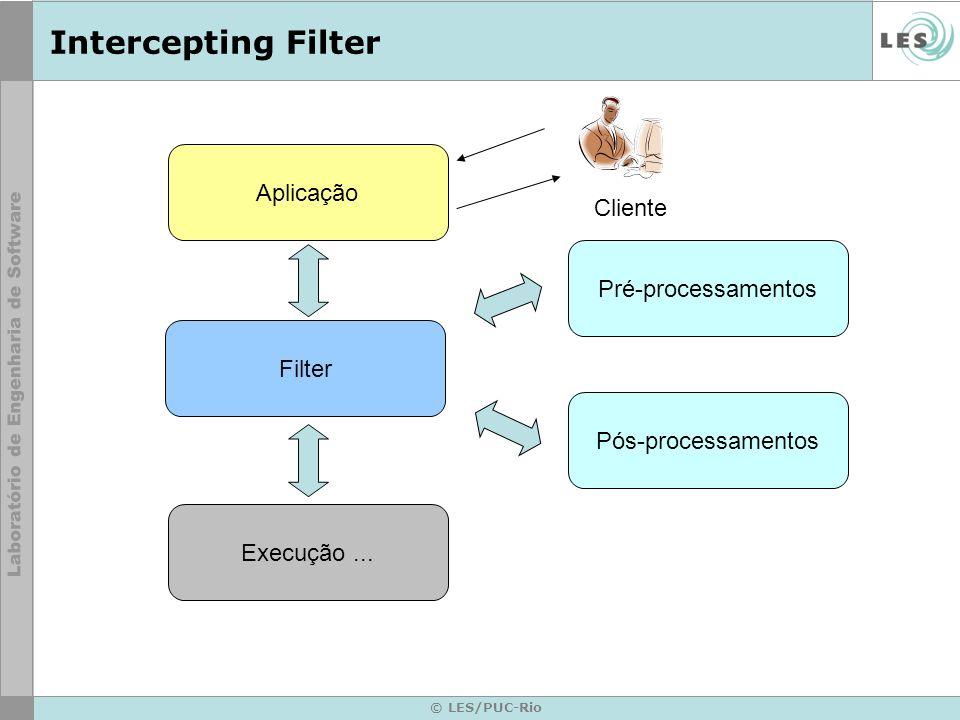 © LES/PUC-Rio Intercepting Filter Aplicação Filter Execução... Pré-processamentos Pós-processamentos Cliente