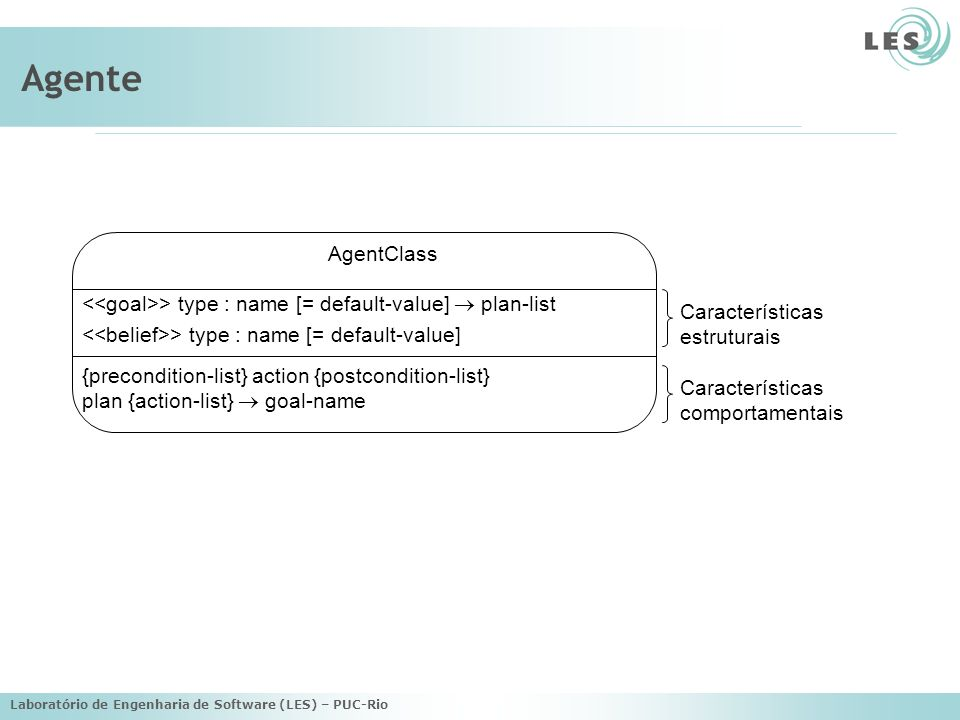 Laboratório de Engenharia de Software (LES) – PUC-Rio Agente AgentClass > type : name [= default-value] plan-list > type : name [= default-value] {pre