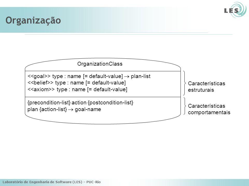Laboratório de Engenharia de Software (LES) – PUC-Rio Organização OrganizationClass > type : name [= default-value] plan-list > type : name [= default
