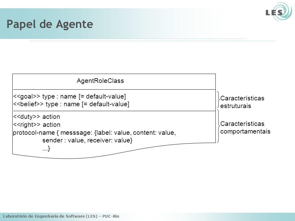 Laboratório de Engenharia de Software (LES) – PUC-Rio Papel de Agente AgentRoleClass > type : name [= default-value] > action protocol-name { messsage