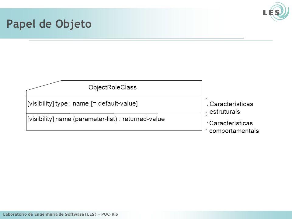 Laboratório de Engenharia de Software (LES) – PUC-Rio Papel de Objeto ObjectRoleClass [visibility] type : name [= default-value] [visibility] name (pa