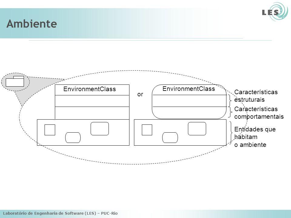 Laboratório de Engenharia de Software (LES) – PUC-Rio Ambiente EnvironmentClass Características estruturais Características comportamentais Entidades