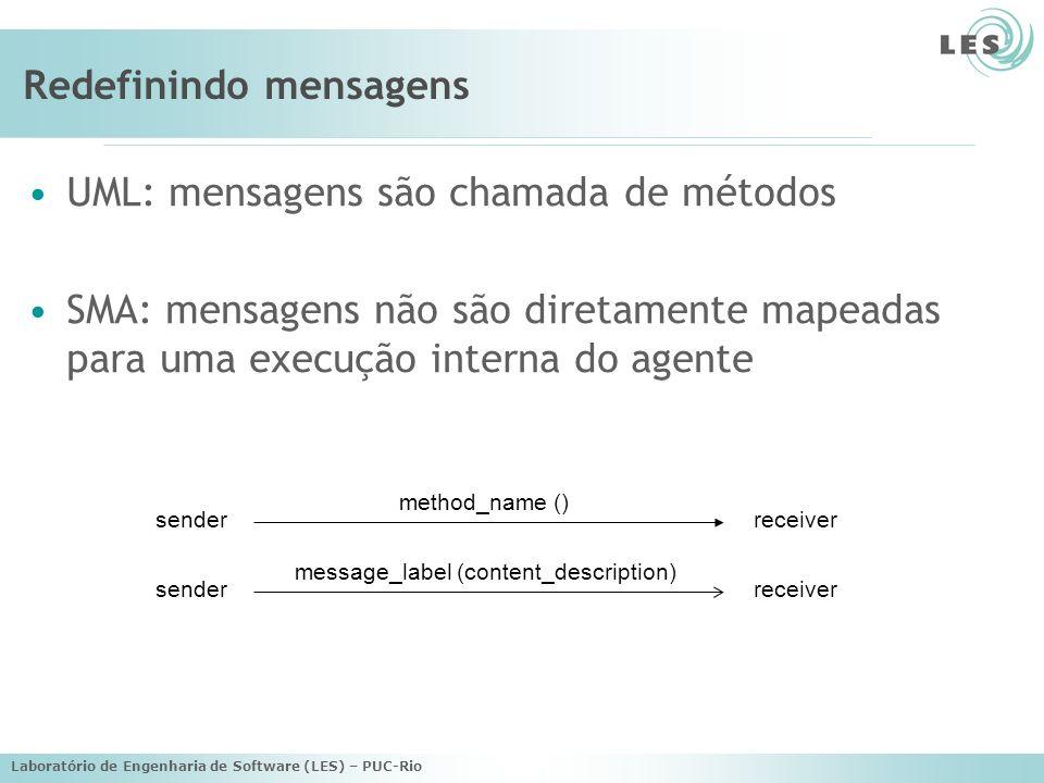 Laboratório de Engenharia de Software (LES) – PUC-Rio Redefinindo mensagens UML: mensagens são chamada de métodos SMA: mensagens não são diretamente m