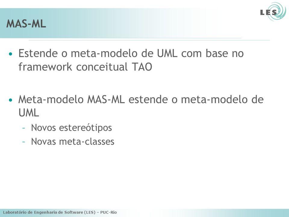 Laboratório de Engenharia de Software (LES) – PUC-Rio Camada de meta-modelo Camada de modelo de domínio Camada de meta-meta-modelo Camada de instância MOF meta-meta-modelo ER meta-meta-modelo UML meta-modelo TAO meta-modelo MAS-ML meta-modelo instanciação MAS-ML modelos unificação
