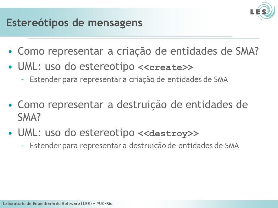 Laboratório de Engenharia de Software (LES) – PUC-Rio Estereótipos de mensagens Como representar a criação de entidades de SMA? UML: uso do estereotip