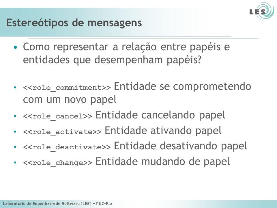 Laboratório de Engenharia de Software (LES) – PUC-Rio Estereótipos de mensagens Como representar a relação entre papéis e entidades que desempenham pa