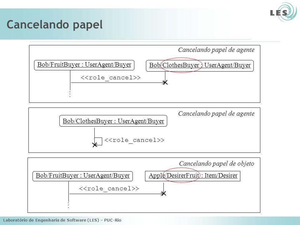 Laboratório de Engenharia de Software (LES) – PUC-Rio Cancelando papel Bob/FruitBuyer : UserAgent/Buyer Bob/ClothesBuyer : UserAgent/Buyer >...... Can