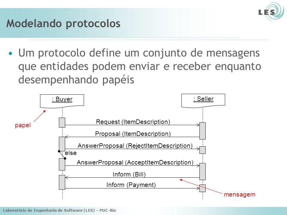 Laboratório de Engenharia de Software (LES) – PUC-Rio Modelando protocolos Um protocolo define um conjunto de mensagens que entidades podem enviar e r