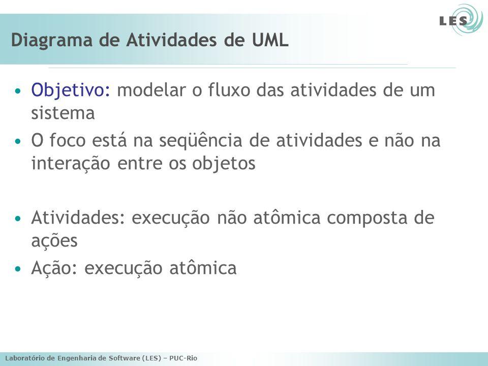 Laboratório de Engenharia de Software (LES) – PUC-Rio Diagrama de Atividades de UML Objetivo: modelar o fluxo das atividades de um sistema O foco está